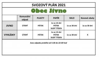 Svozový plán 2020